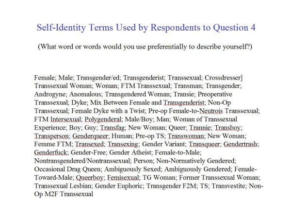 Self-Identity Terms (6)